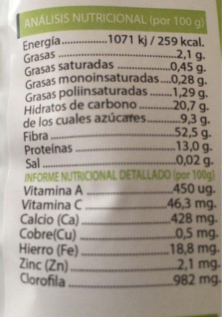 Hierba de trigo - Voedigswaarden