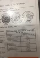 Lindt - Nutrition facts
