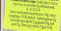 Macarons - Informations nutritionnelles - fr