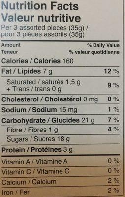 Macarons de Pauline - Informations nutritionnelles - fr