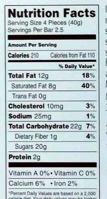 Molten Lava Cake - Nutrition facts - en