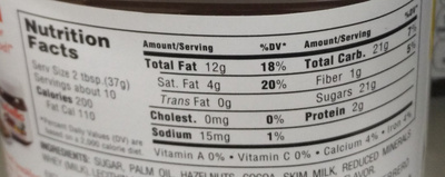 Hazelnut spread with cocoa, cocoa - Nutrition facts