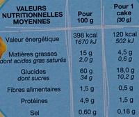 Cakes aux Fruits - Nutrition facts