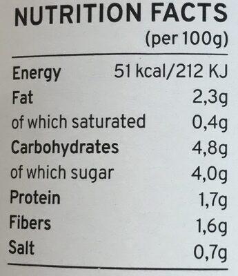 Sauce Tomate Aux Champignons Bio Kazidomi - Informations nutritionnelles - fr