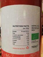 Tomato passata organic - Nutrition facts