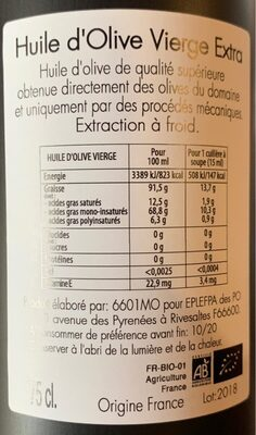 Merguez véritables - Nutrition facts