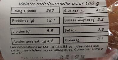 Baguette Lyonnais - Informations nutritionnelles