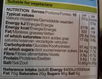 Triple Belgian Chocolaté Chunk Cookies - Nutrition facts