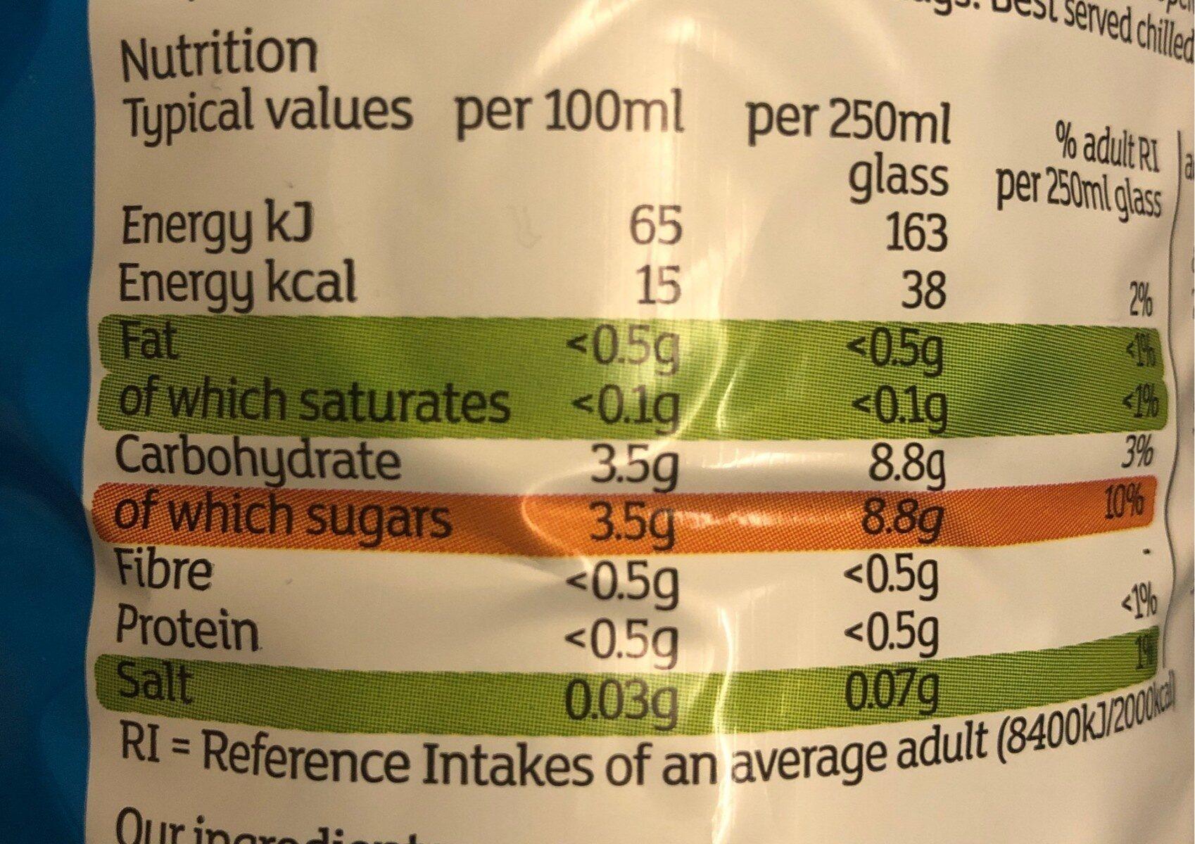 Lemonade - Nutrition facts