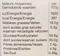 Gâteau à la Carotte avec des Noix - Nutrition facts