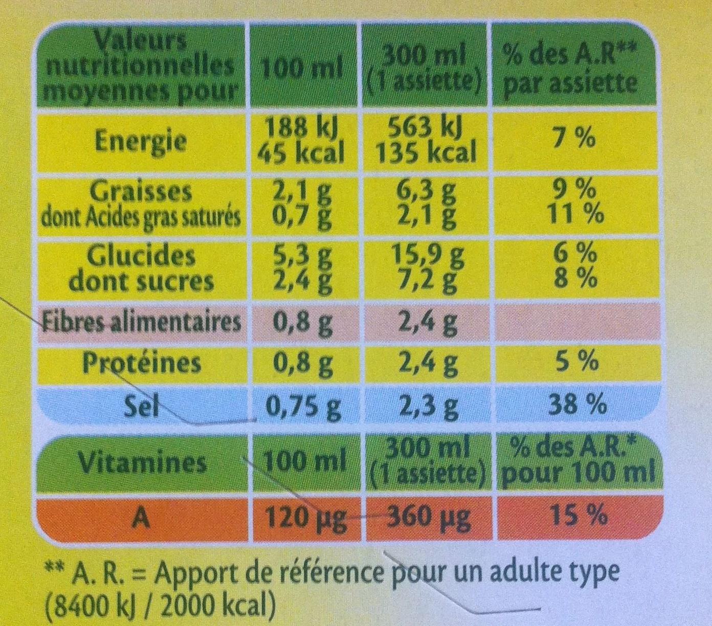 Pur Soup' Velouté de légumes - Nutrition facts
