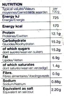 Rollmop Herrings - Nutrition facts