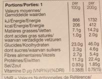 Sandwich Poulet Rôti & Avocat - Informations nutritionnelles