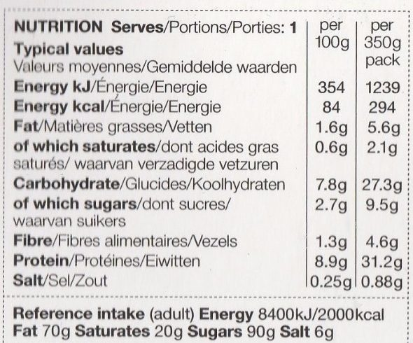 grilled Cajun chicken breast, spicy wedges & sour cream - Voedingswaarden - fr