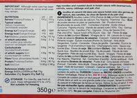 Hoisin duck noodles - Nutrition facts