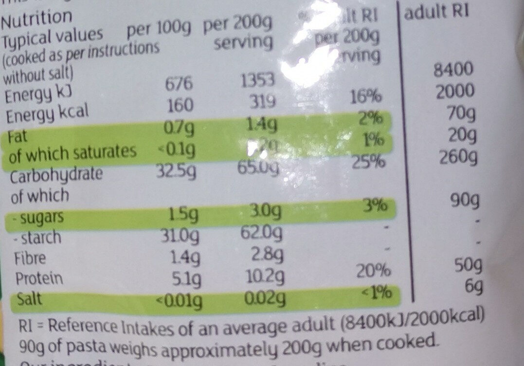 Macaroni - Nutrition facts