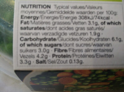 Peas & carrots - Nutrition facts