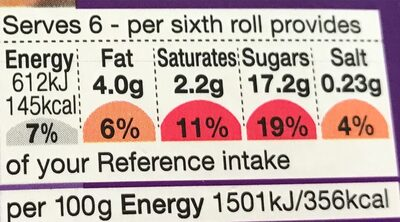 Blackcurrant sponge roll - Nutrition facts