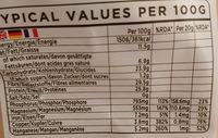 Organic raw cacao powder - Informations nutritionnelles - en