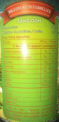 Pois d'angole - Informations nutritionnelles