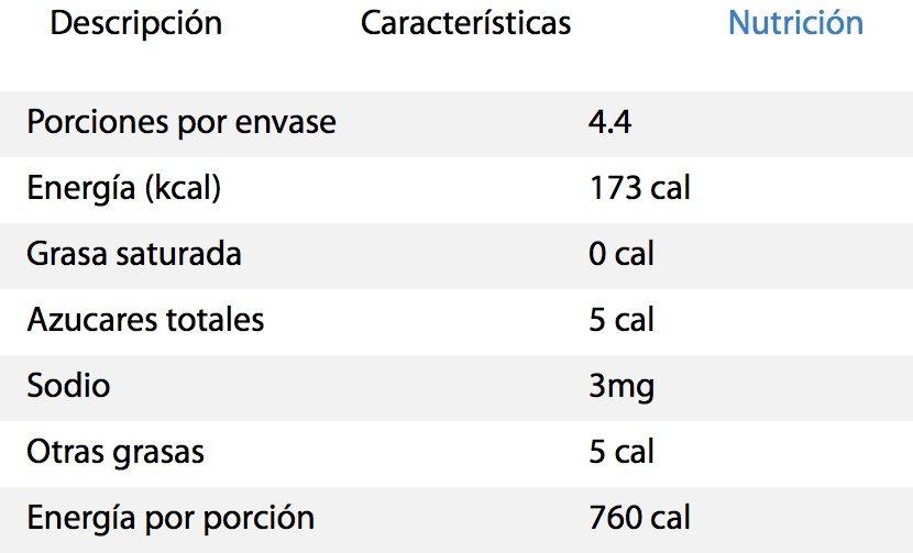 Yemina Semilla de melón - Información nutricional - es