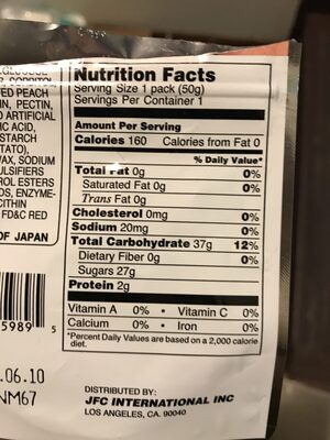 Gummy candy - Nutrition facts - en