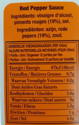 Tabasco Pepper Sauce - Voedingswaarden