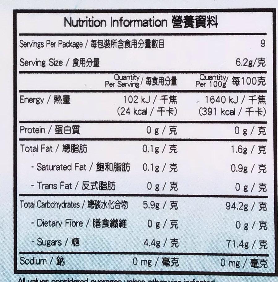 新亞姜糖 薄荷味 - Nutrition facts - zh