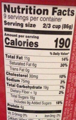pistachio nut ice cream - Valori nutrizionali - en