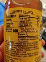 Iced tea - Nutrition facts - en
