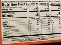Fruit variety - Nutrition facts