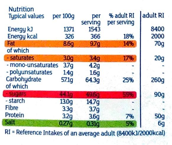 Orange & Cranberry Pudding - Voedingswaarden - en