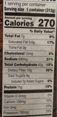 Fat rabbit smoky mole madness cauliflower - Nutrition facts