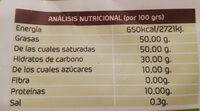 Leche de coco polvo liofilizada - Informació nutricional