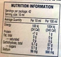 Honey Barbecue Sauce - Nutrition facts
