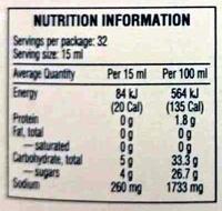 Honey Terriyaki Marinade & Sauce - Nutrition facts - en