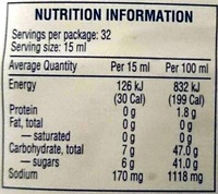 Sweet Baby Rays Steakhouse Marinade & Sauce - Nutrition facts