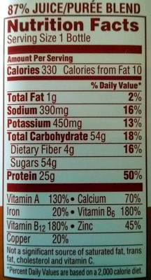 mango protein flavored soy protein shake - Nutrition facts