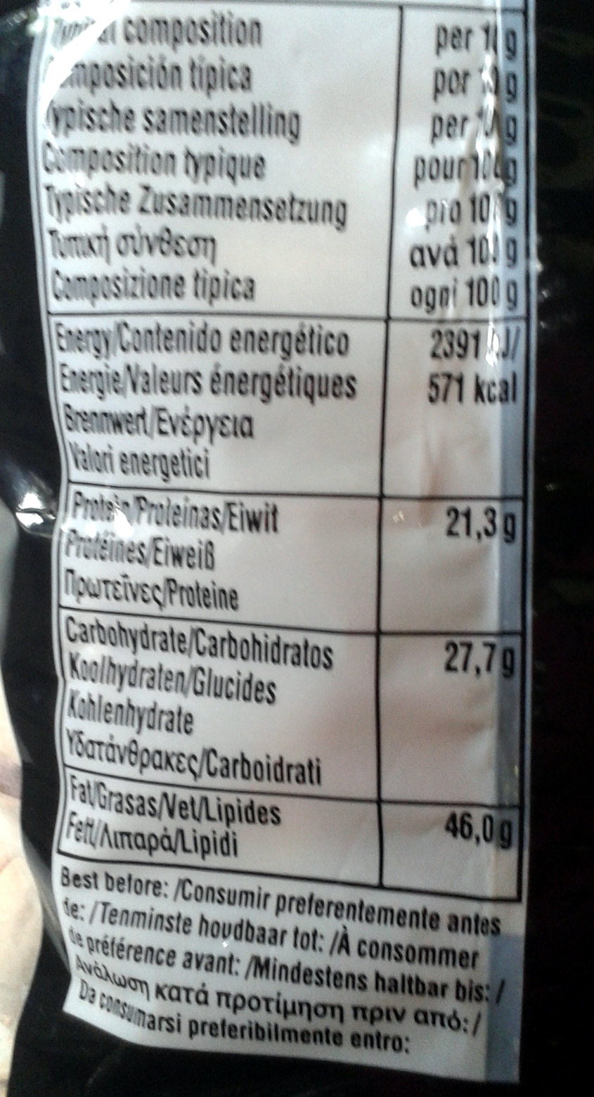 Pistachios - Voedingswaarden