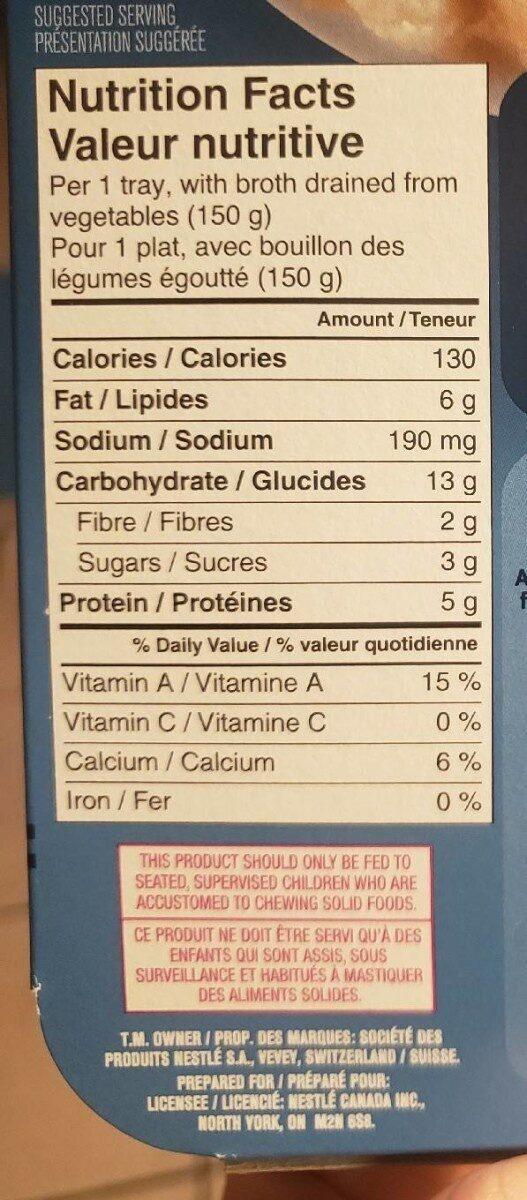 P'tits plats Purée de pommes de terre et sauce avec poulet - Informations nutritionnelles - fr