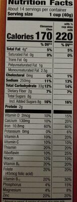 Cinnamon cereal - Nutrition facts