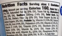 Rice Chex Cereal - Valori nutrizionali - en