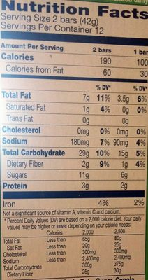 Oats 'n Honey - Nutrition facts