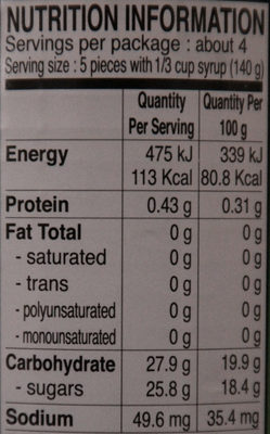 Ramboutan Sirop Aroy-d - Informations nutritionnelles - en
