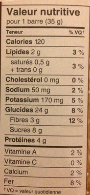 Barres Granola, 175 G, Cerise Et Chocolat Noir - Informations nutritionnelles - fr