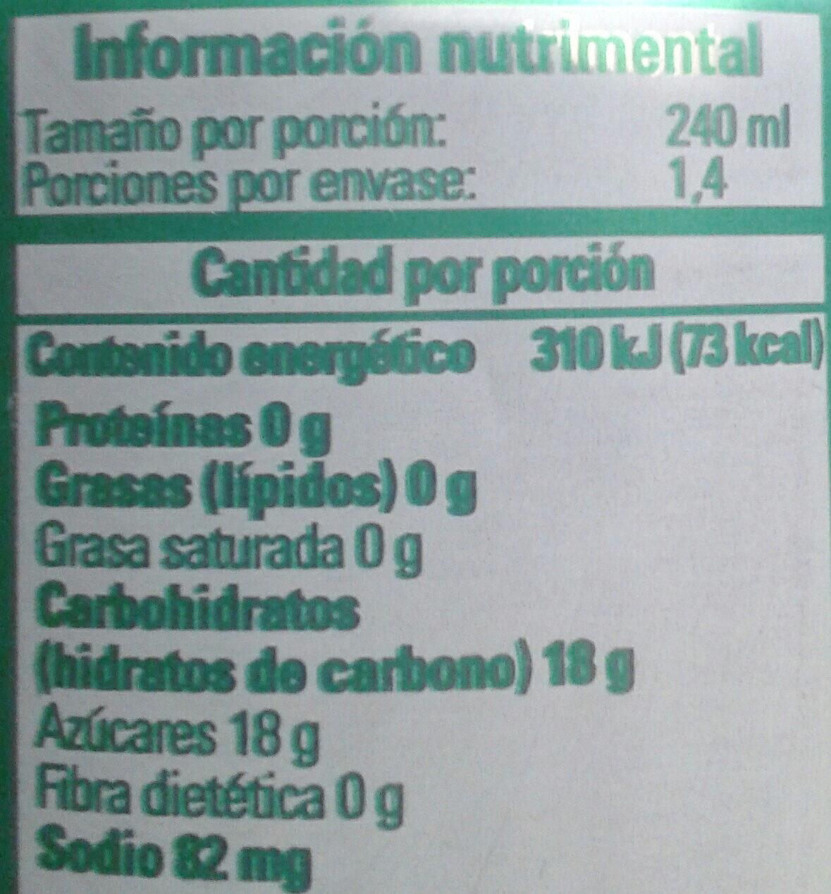 Néctar de Guayaba - Nutrition facts
