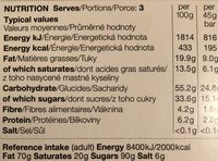 Treat bars - Nutrition facts