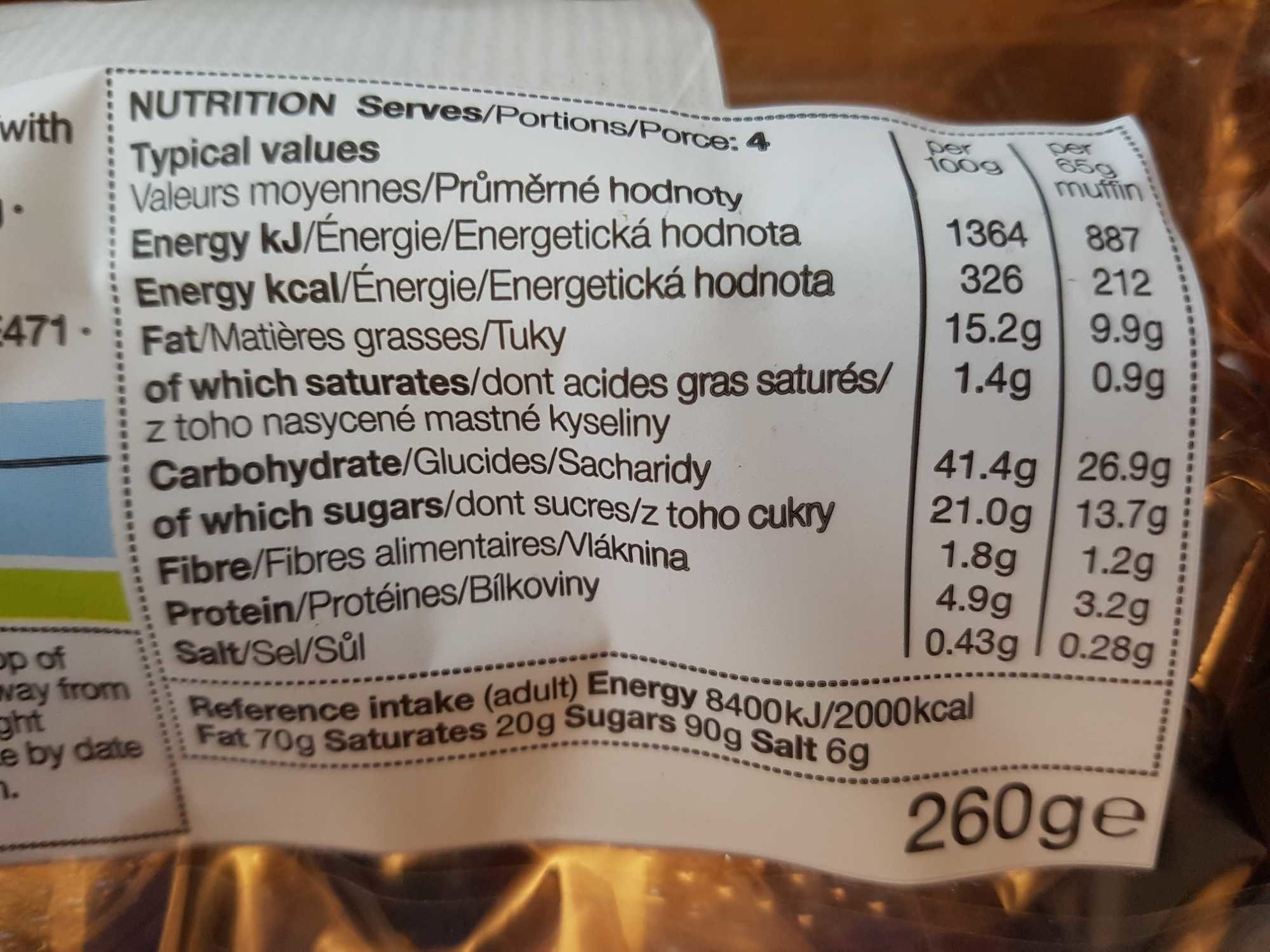 Blueberry Muffins - Voedigswaarden