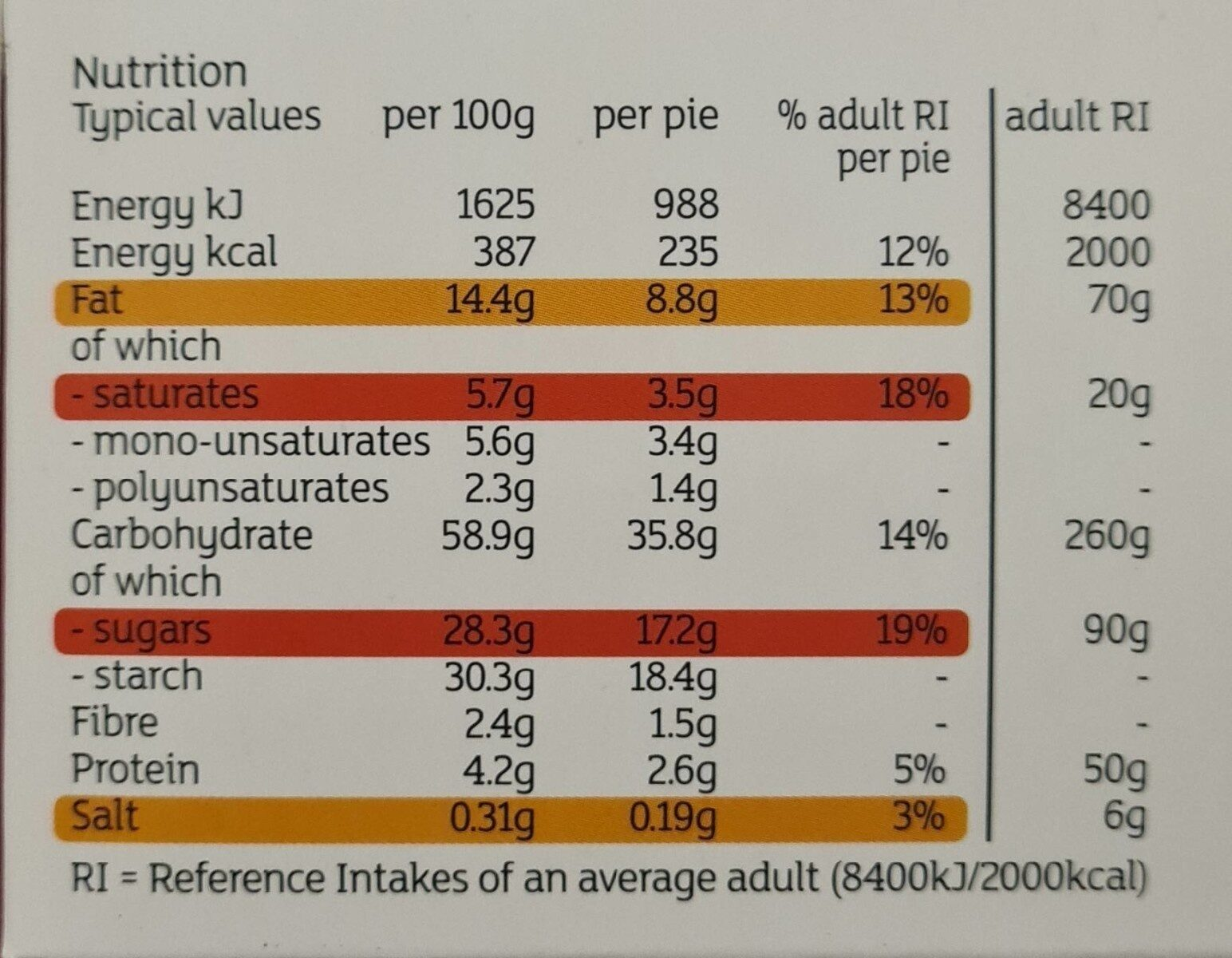 Dental floss - Informations nutritionnelles - en