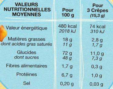 Mini Crêpes ChocoLait - Informação nutricional - fr
